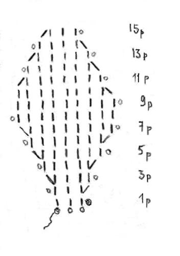 Вязание ушек зайчика спицами