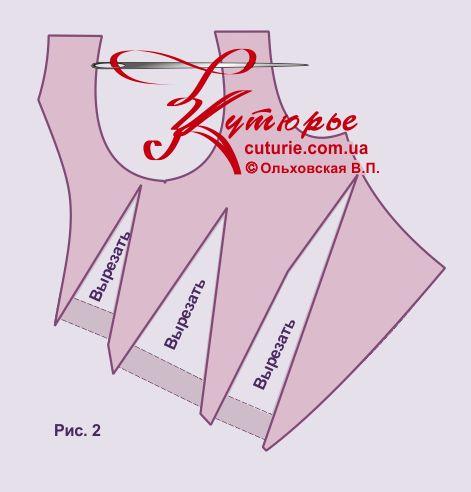 Пг = 2 – 2,5 см, рекомендуемая Дю 65 см Модель походит для стройных девушек и женщин. Может быть отшита из любой не слишком тонкой и не слишком мнущейся стабильной ткани. Хорошо подходят искусственный лён, поплин, жаккард, тяжелый шёлк. Платье на фото отшито из недорогого искусственного льна.