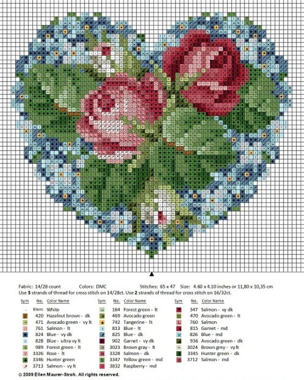 Схема для вышивки крестом с i