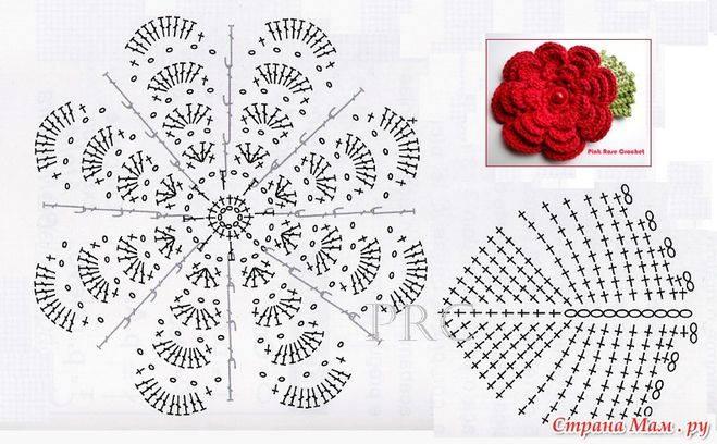 Вязанные цветы крючком схемы и