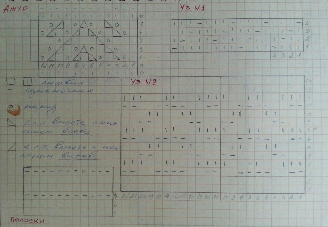 Cхемы вязания Скандинавского треугольного платка