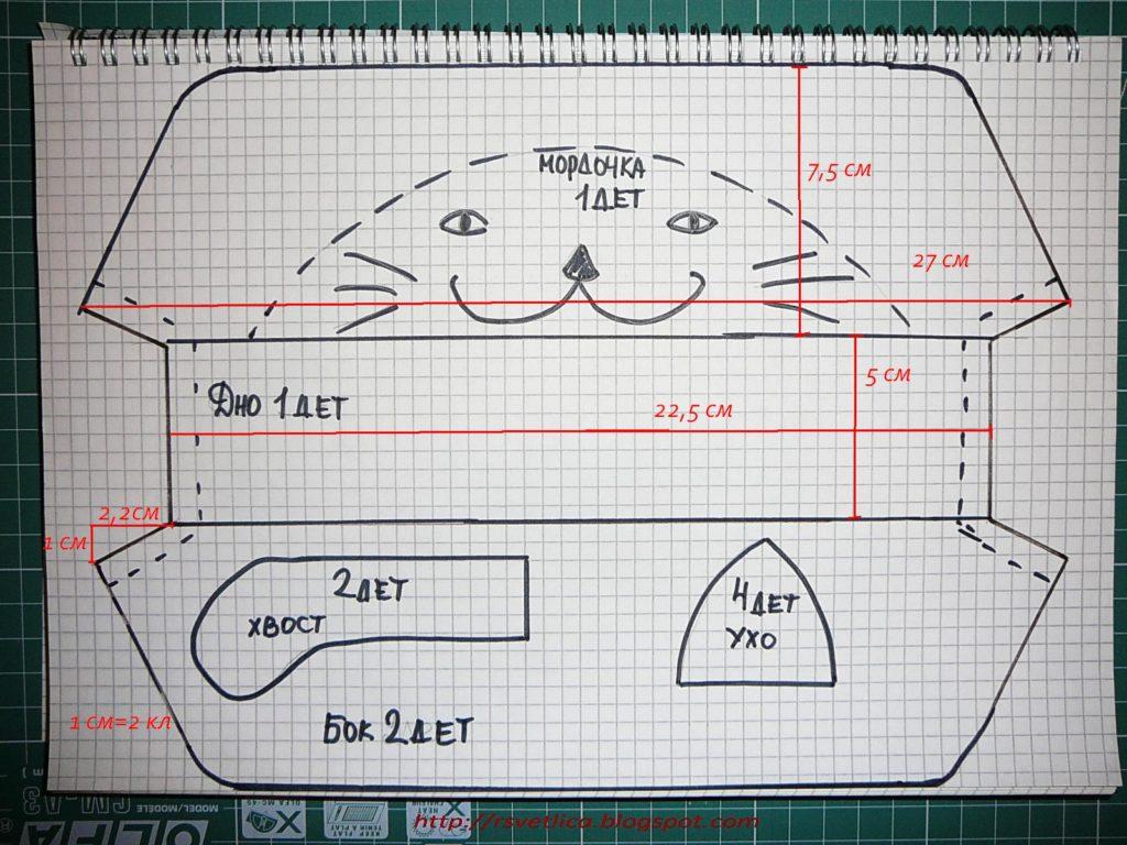 Как сшить пенал в виде кота и еще один. Мастер классы oblacco