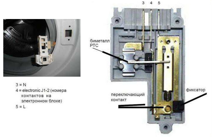 замок стиральной машины