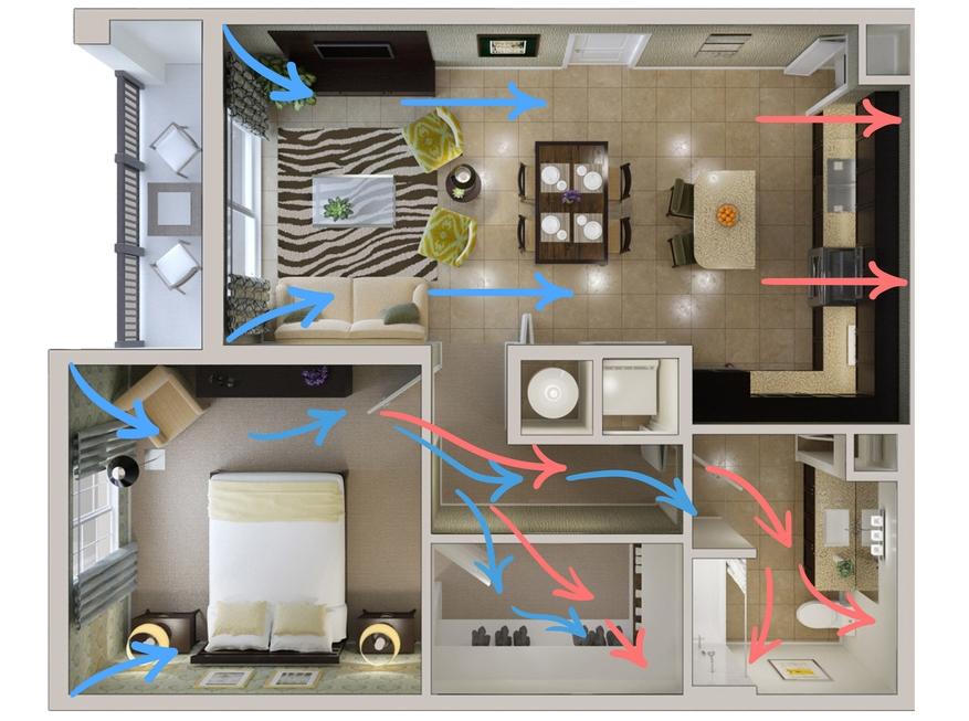 Пример правильного направления воздушных потоков в квартире