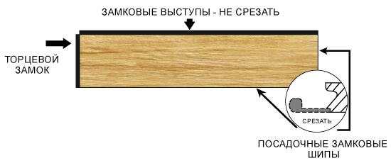 Укладка водостойкого ламината
